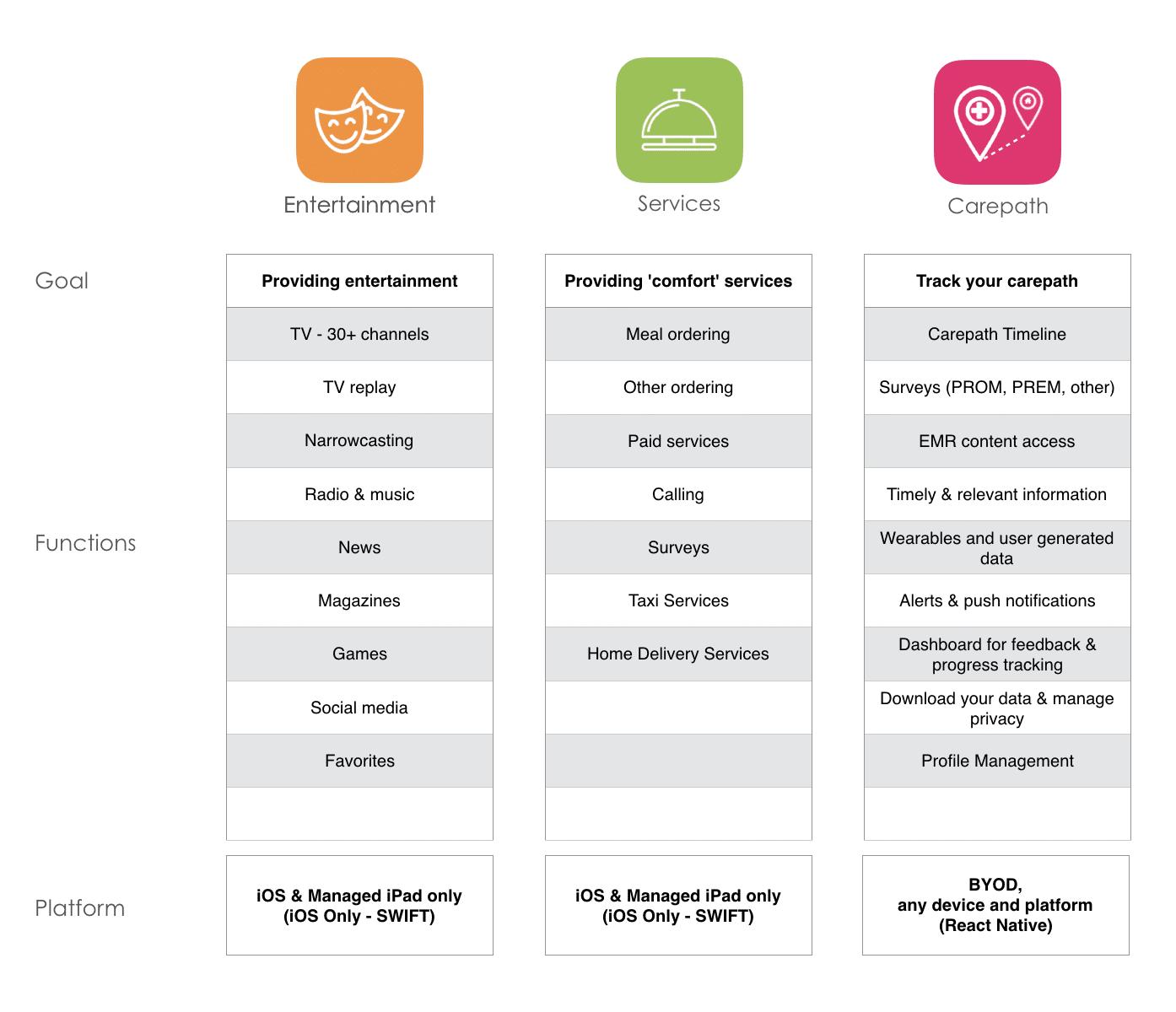 Home - Beagleboxx | iPad in de zorg